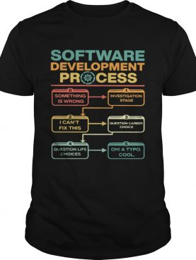 Software Development Process Something Is Wrong Oh A Typo Cool shirt